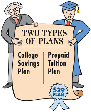 About IRS section 529 college savings plans.